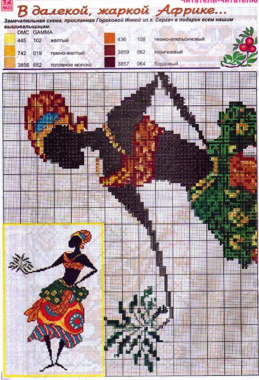 Схемы вышивки «африка» - Вышивка крестом 85