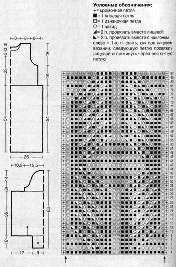 Переработка нефти на нефтеперерабатывающих заводах.варианты технологических схем. переработка нефти.