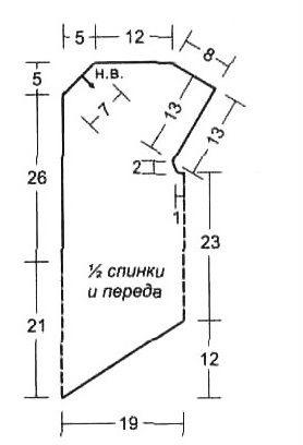 Как сделать выкройку топа