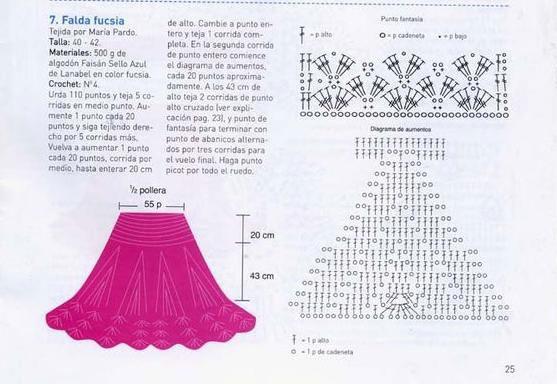 Юбки в архивах: низ юбки и схемы вязания юбочек детских крючком.