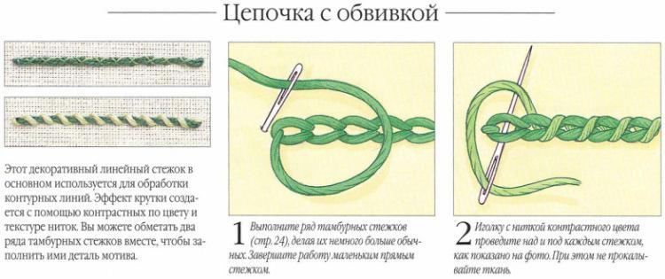 刺绣教程:米莱娜的88种刺绣针迹 - maomao - 我随心动