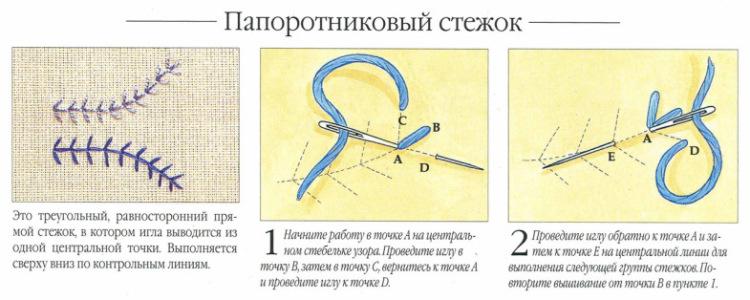 2012年02月14日 - lsbrk - 蓝色波尔卡的相册