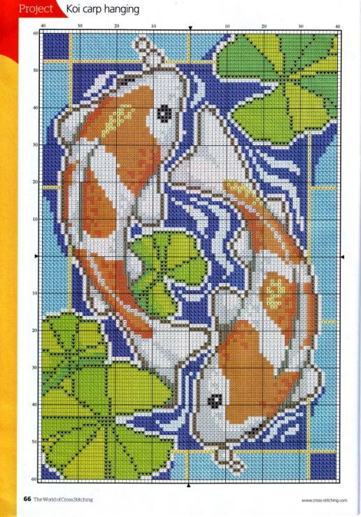 Карпы скачать схему - Схема