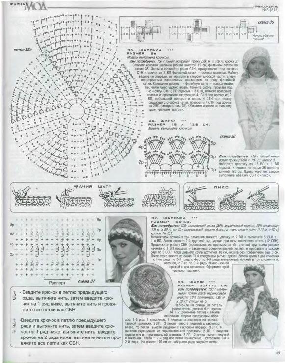 Шапочка «Эльф» - Детские шапочки спицами 19
