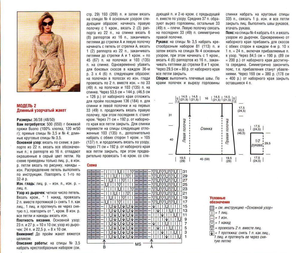 Вязание модели и их описание