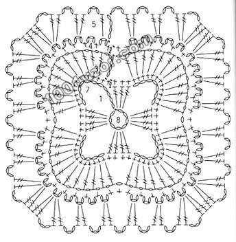 Основное полотно изделия выполнено из отдельных ажурных Накидка связана крючком