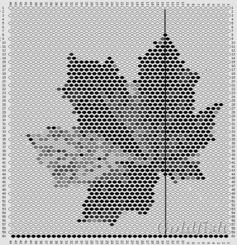 Схемы: Схема листьев клена из