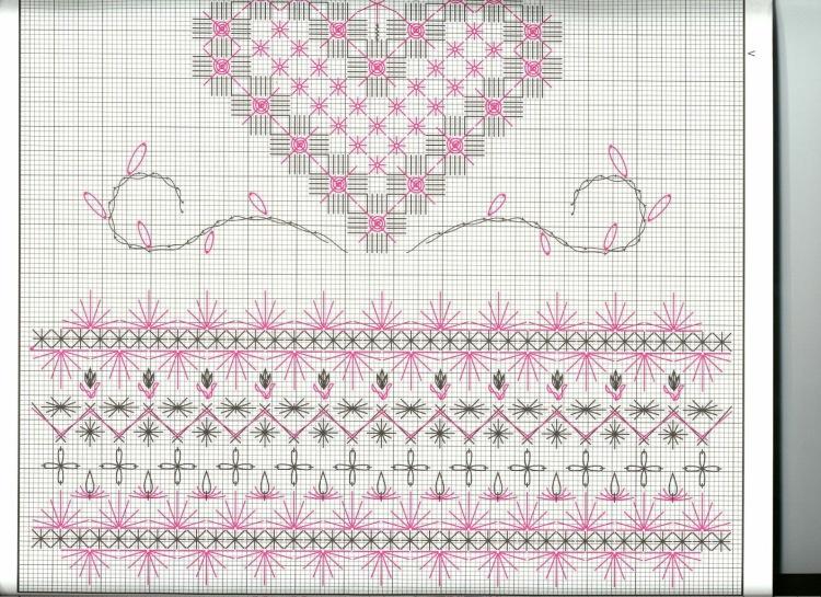 Орнаменты русских вышивок. Схемы вышивки крестом