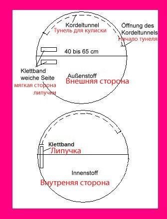 Конверт Для Новорожденного Своими Руками Выкройки Как. как сделать трубогиб для профильной трубы самому